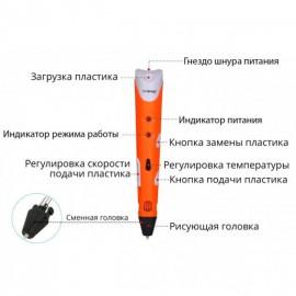 3D Ручка Myriwell RP-100B с ЖК-дисплеем